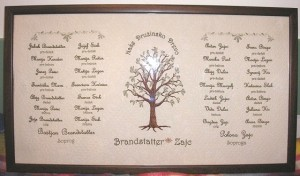 Zajc Brandstatter Family Tree